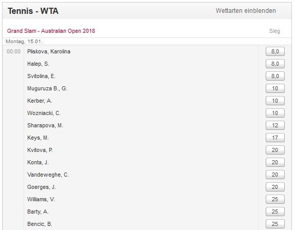 Tipico Australian Open Wetten