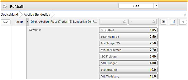 Bet3000 Abstiegswetten Bundesliga