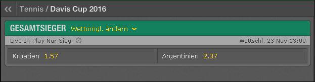 bet365-davis-cup-finale-2016
