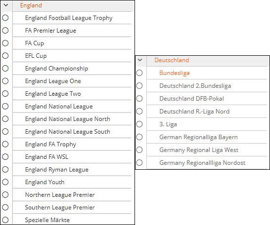 Betsson Fussballwetten England Deutschland Vergleich