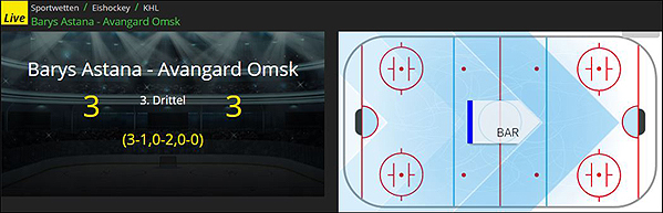 Betsson Livewetten-Spiel Grafik Eishockey