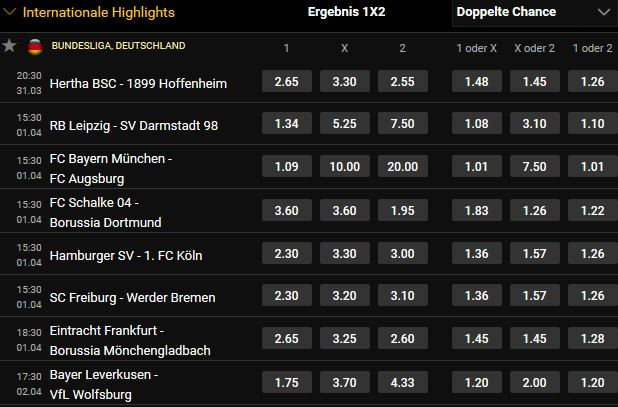 Bwin Wetten Highlights