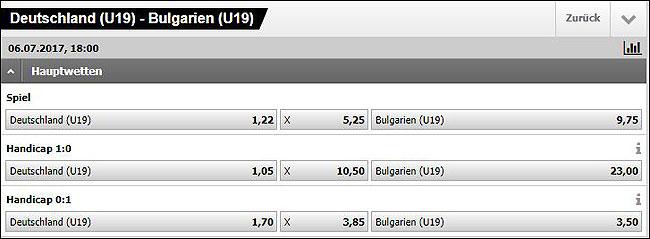 Interwetten-Deutschland-Bulgarien-U19-EM-Wetten