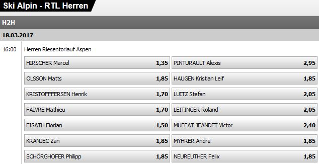 Interwetten Ski Alpin Head to Head Wette