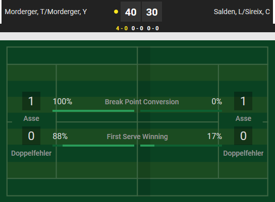 Unibet Screenshot Livewetten Center Spezialwetten