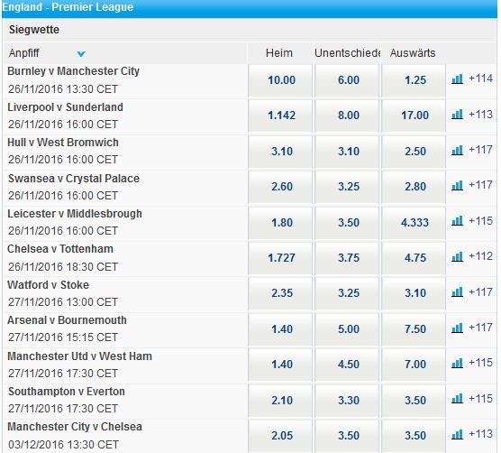 sportingbet-fussball-premier-league