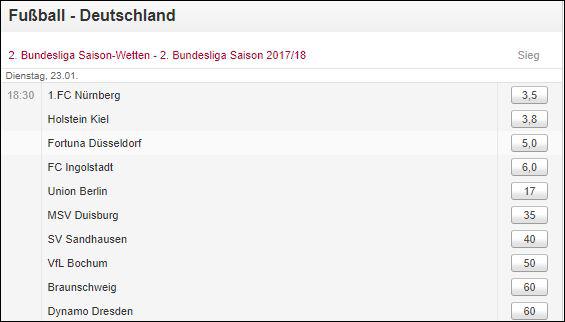 Tipico 2. Liga Meister Wetten