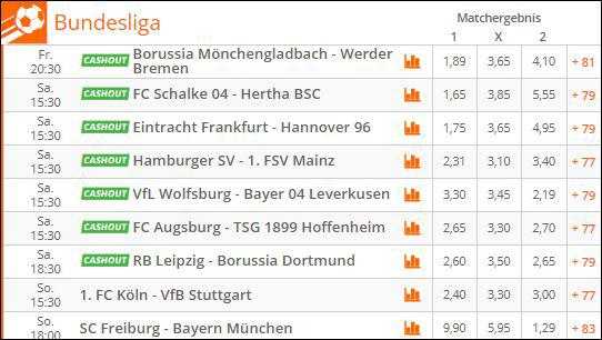 Betsson Fussballwetten Bundesliga Wettquoten