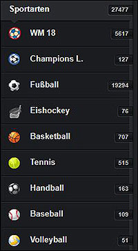 Grafik XTip Sportarten