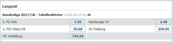 Wetten auf den Tabellenletzten der Bundesliga-Saison 2017/18 bei Bet-at-home