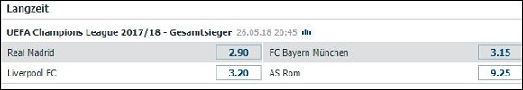 Champions League Sieger Bet-at-home