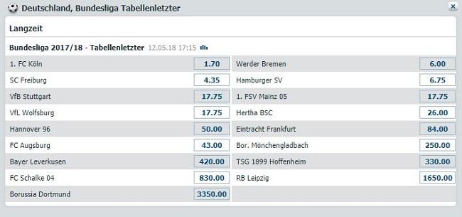 Wird der 1. FC Köln am Saisonende Tabellenletzter? Wette von Bet-at-home