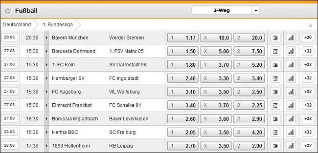 Wettquoten für einen Spieltag der deutschen Bundesliga bei Bet3000