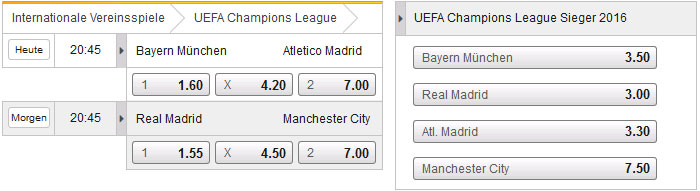 Champions League Wettquoten bei Bet3000