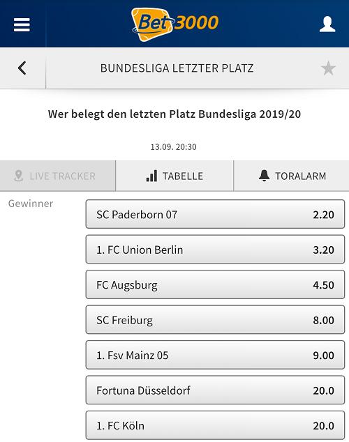Bundesliga Absteiger Quoten