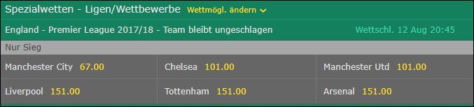 Bet365 Premier League