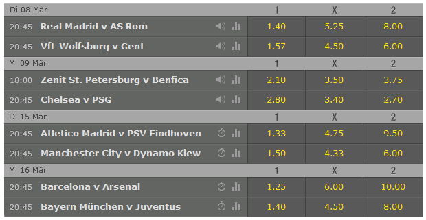 Bet365 Champions League Wettquoten