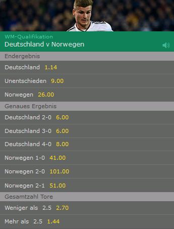 Bet365 Wettquoten zu Deutschland - Norwegen