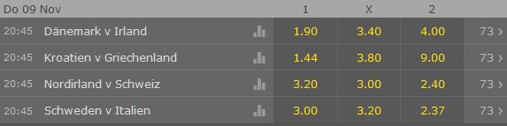 bet365 wm-quali playoffs hinspiele