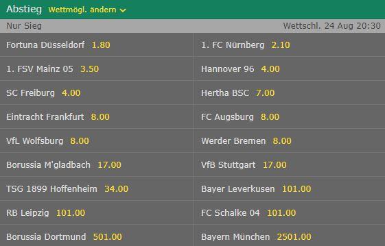 Bundesliga Absteiger bei Bet365
