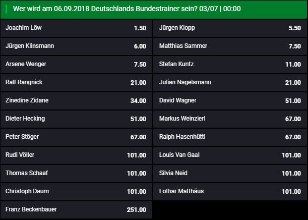 Bet90 Bundestrainer DFB