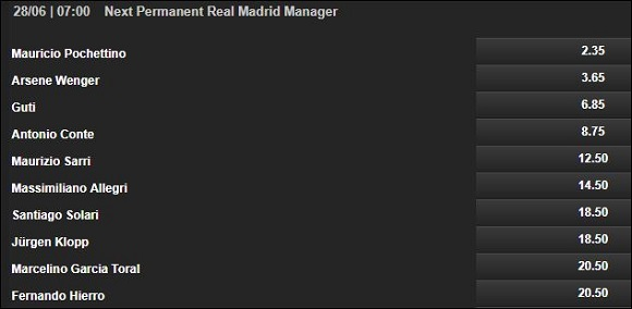 Bet90 Trainer Real Madrid