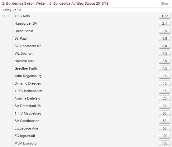 Screenshot Tipico 2. Liga-Aufsteiger Quoten nach Spieltag 9
