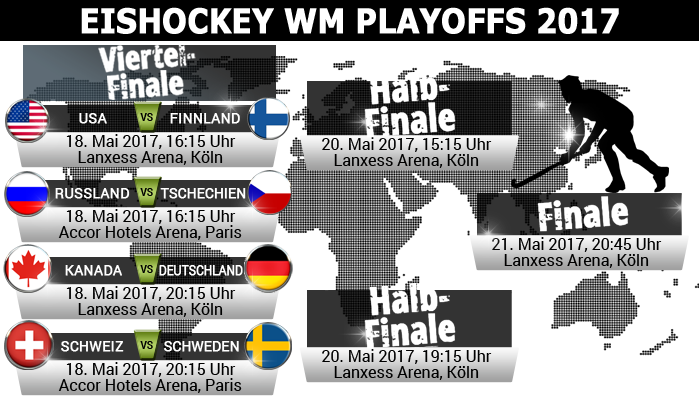 Eishockey WM K.o.-Runde