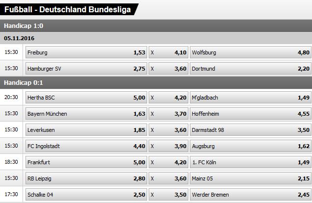 Handicapwetten aus der Bundesliga beim Wettanbieter Interwetten