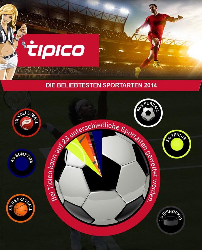 Infografik zum Wettangebot von Tipico: die beliebtesten Sportarten