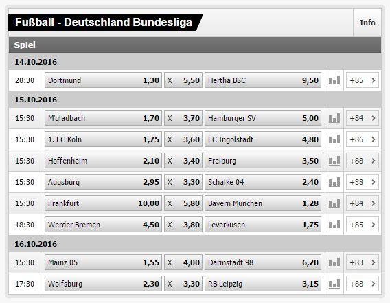 Wettquoten zur deutschen Bundesliga bei Interwetten