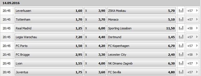 interwetten cl wetten