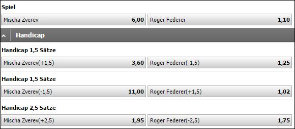 Interwetten Tenniswetten