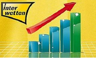 Interwetten Jahresbilanz 2015