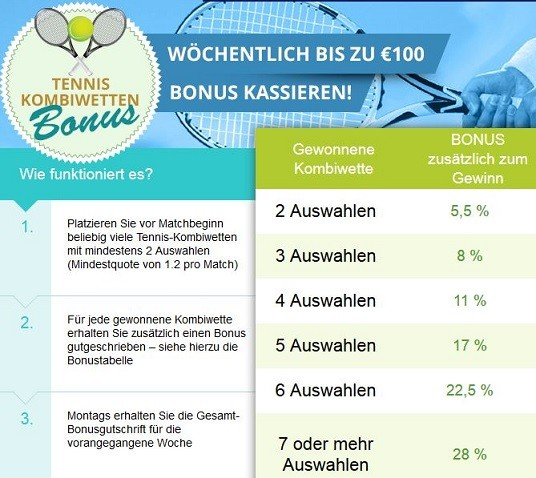 kombiwette-bonus-sportingbet