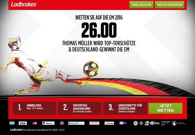 Ladbrokes Müller - Deutschland Aktion