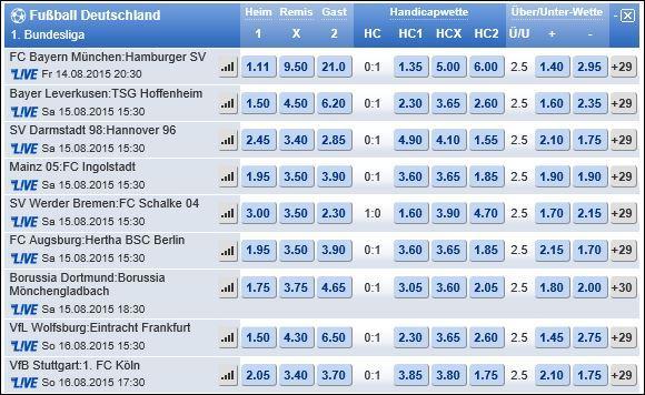 cl-quali-rückspiele-runde3-interwetten