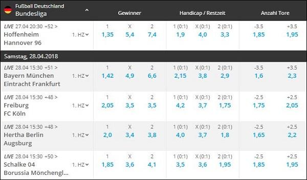 Neo.bet Bundesliga Wettquoten