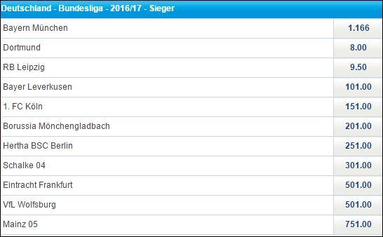 Sportingbet Bundesliga Meisterquoten