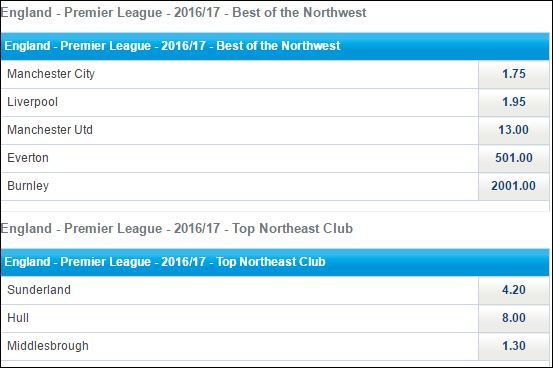 Sportingbet Northwest Northeast
