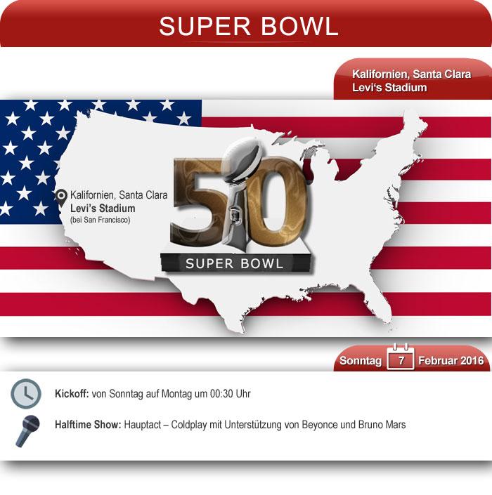 Super Bowl Info