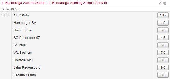 Quote Aufstieg 1. FC Köln