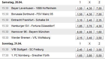 Tipico Wettquoten für Spiele der deutschen Bundesliga