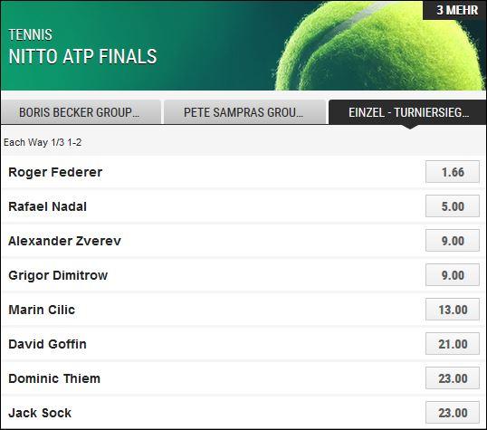 ATP Finals Ladbrokes