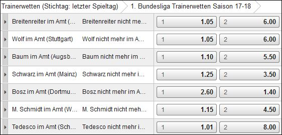 Bet3000 Trainerwetten Bundesliga