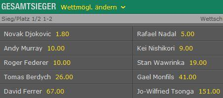 Bet365 French Open 2015 Gesamtsieger Quoten