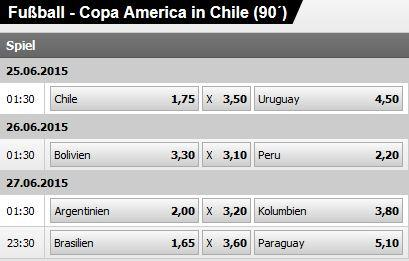 Copa America bei Interwetten