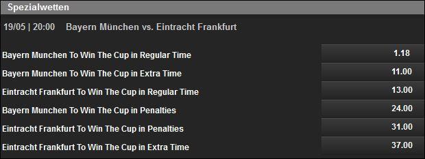 DFB-Pokal Spezialwetten