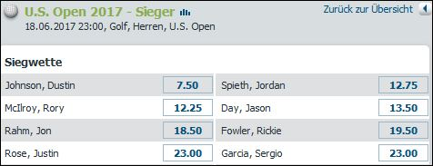 Bet-at-home US Open Siegwetten