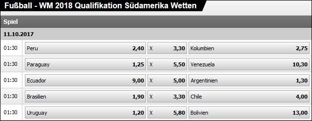 WM 2018 Quali Südamerika Wettquoten Interwetten